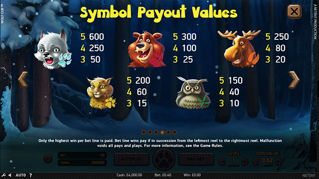 Wolf Cub slot review 17414
